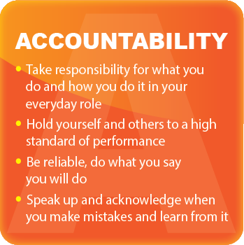 the importance of accountability and responsibility Find out how to help build accountability and become a woman of integrity and grace  the importance of accountability in recovery  it's extremely importance .